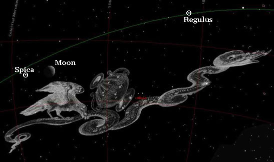 Regulus and Spica