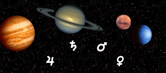 The four currently visible planets