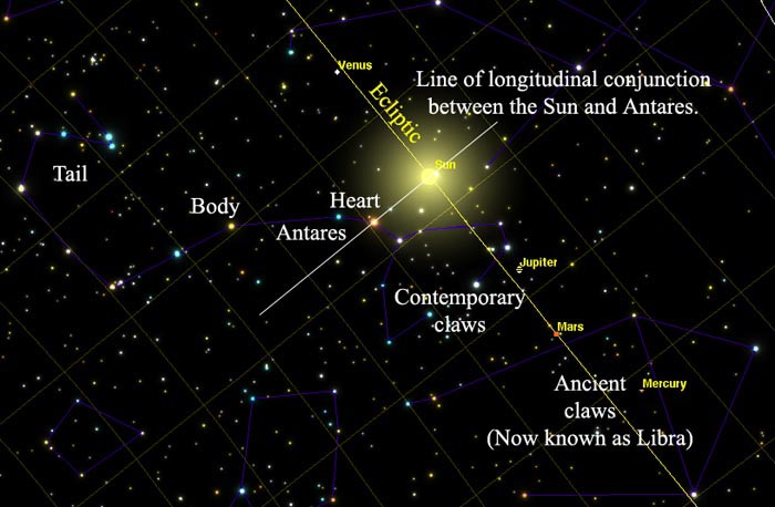 Sun Antares conjunction (by longitude)